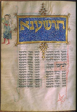 The Hosha'anna prayers for the Feast of Sukkot (Tabernacles), (Vienna, ONB, Cod. Hebr. 75, fol. 66)